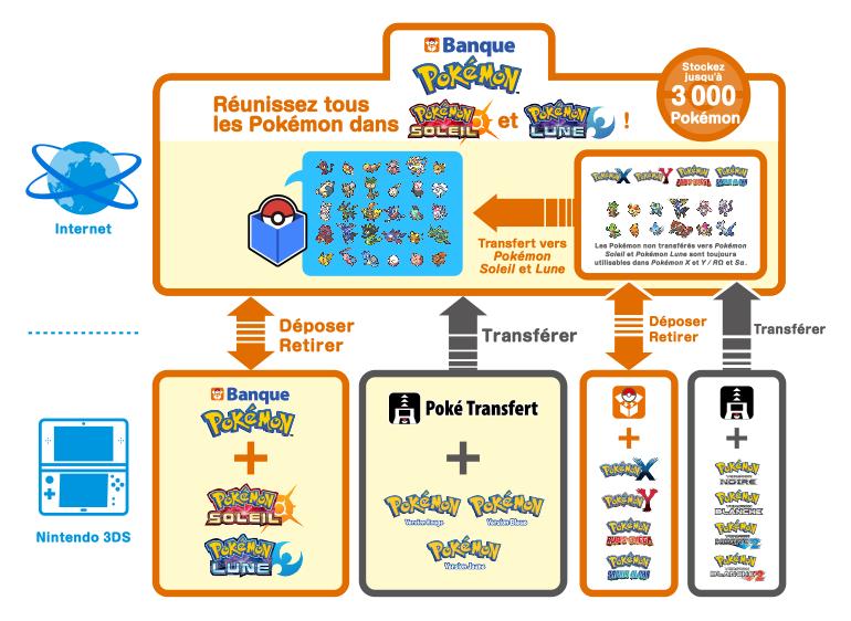 banque_pokemon
