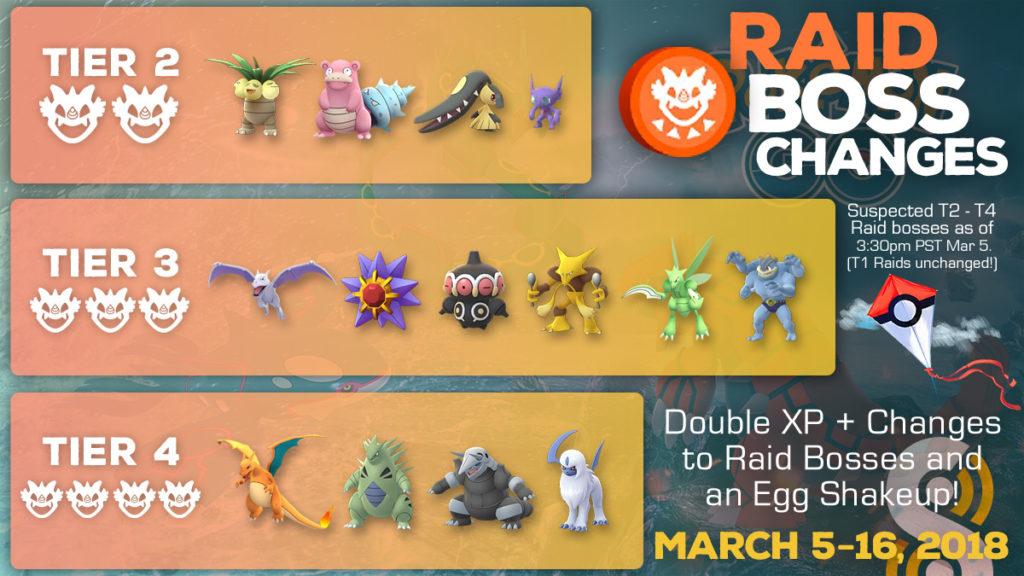 boss-raids-evenement-vent-pokemon-go