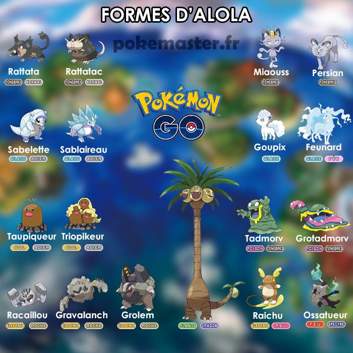 infographie-pokemon-go-alola