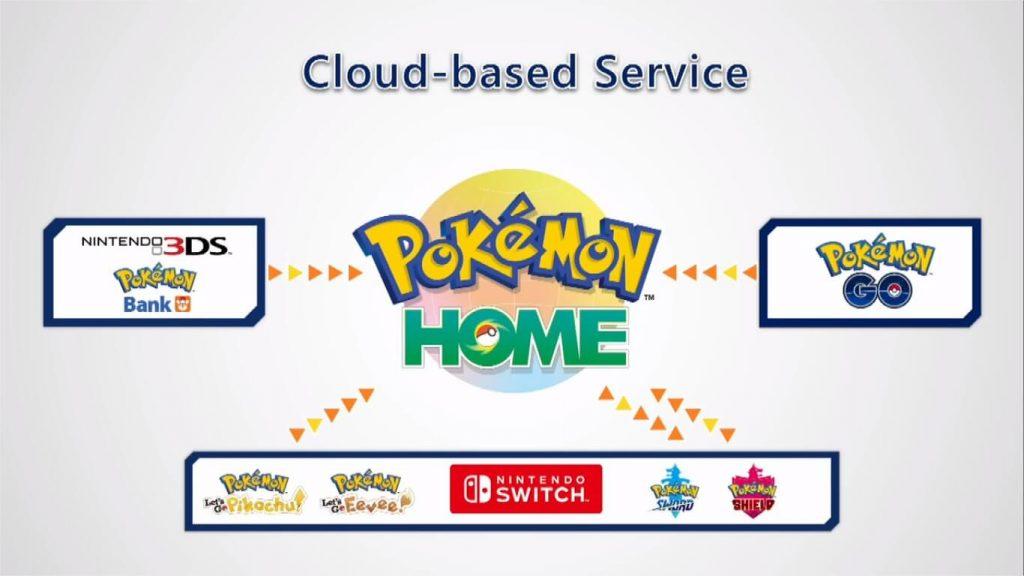 pokemon-home-fonctionnement